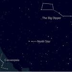 Estrela Polar – Constelação da Ursa Menor