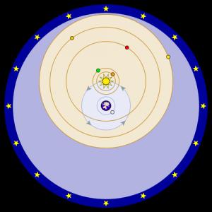 Esquema do Sistema Tychonico