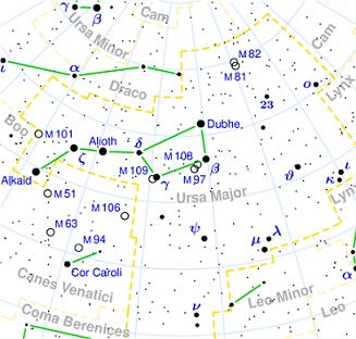 Constelação da Ursa Maior