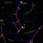 Ursa Menor – Constelação