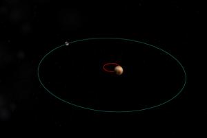 Órbitas de Plutão e Caronte