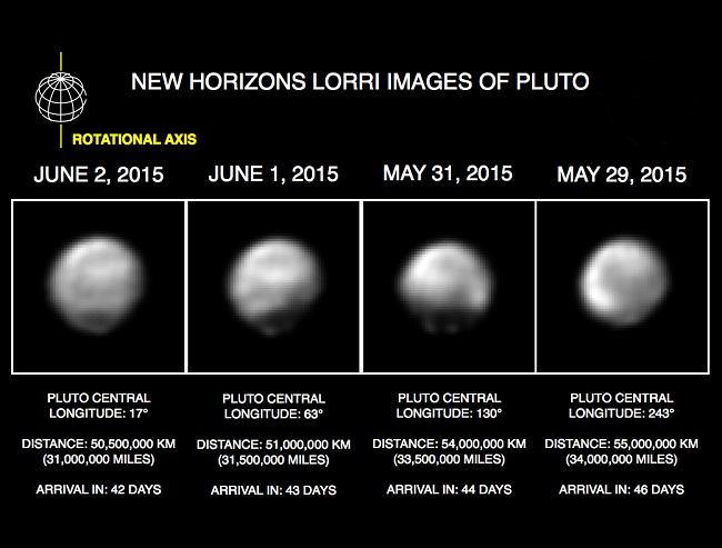 new horizons - plutao 2