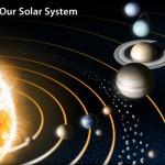 Distância e tamanho dos planetas do Sistema Solar