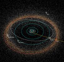 Cintura de Kuiper