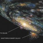 Via Láctea e Galáxia Anã Elíptica de Sagitário