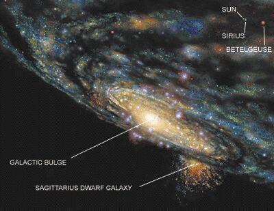 Via Láctea e Galáxia Anã Elíptica do Sagitário