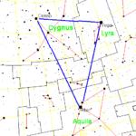 Asterismo - Triângulo de Verão