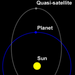 Quase-satélite