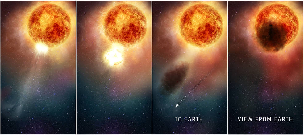 Representação daquilo que terá acontecido no processo de escurecimento de Betelgeuse